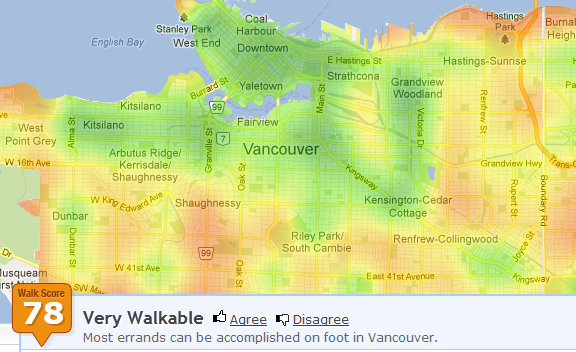 Most Walkable City Vancouver