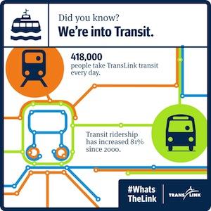 WTL_Wrapup_Transit_v02