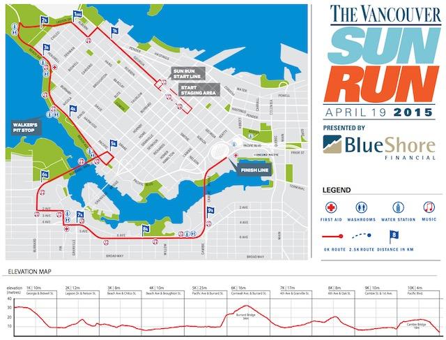 VancouverSunRun2015-CourseMap